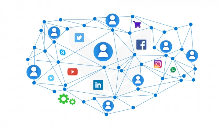 Estrategia en Redes sociales, Community Management, Social Media